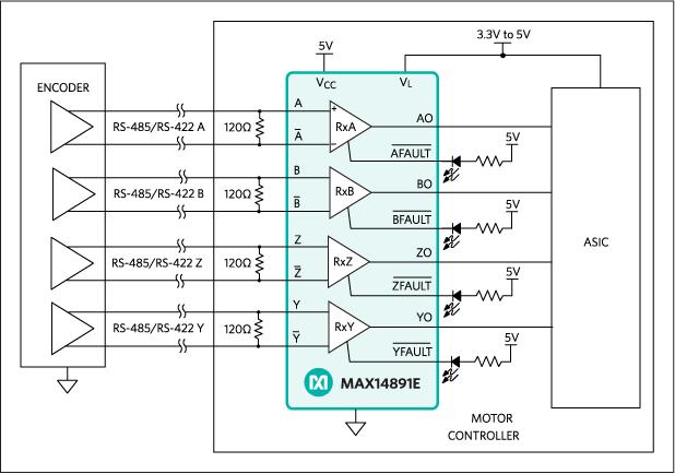 MAX14891E是Maxim(美信半导体)旗下的一款传感器与传感器接口产品,MAX14891E是四通道、故障保护RS-485/RS-422接收器,具有故障检测,并且具备业内最可靠的RS-422接收器提高正常工作时间,同时简化了设计,本站介绍了MAX14891E的产品概述、关键特性、热门应用等,,并给出了与MAX14891E相关的Maxim元器件型号供参考.