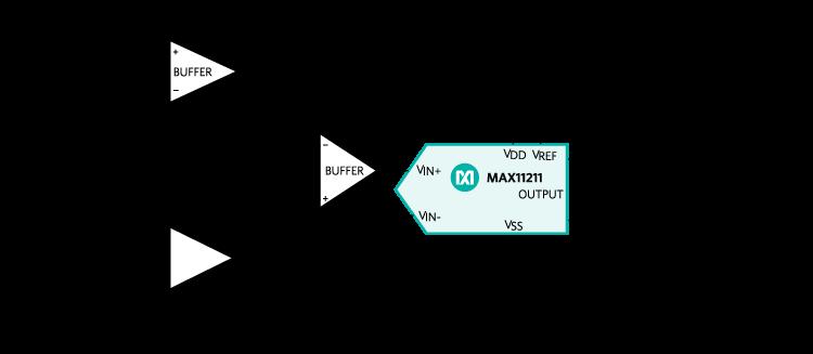 MAX44243典型电路框图