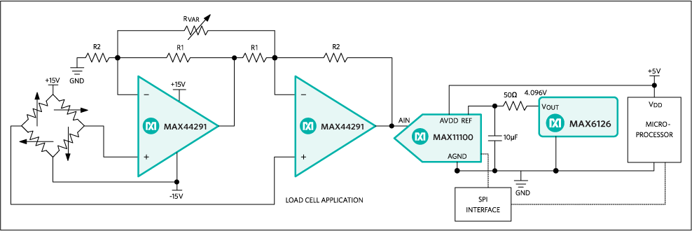 MAX44291为单通道、低噪声、高精度运算放大器。MAX44291具有低失调和低噪声指标以及高电源范围,理想用于传感器接口、环路供电系统,以及各种类型的医疗和数据采集仪器。 MAX44291工作在较宽电源电压范围:4.5V至36单电源或±2.25V至±18V双电源,耗流仅为1.2mA/通道(典型值)。MAX44291具有关断输入,关断模式下的供电电流降低至1µA (典型值)。 满摆幅输出将动态范围最大化,即使以非常低的电源电压亦能驱动高分辨率ADC。器件的增益带宽